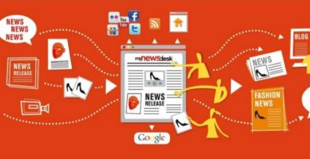 How to maintain a succesful newsroom. Mynewsdesk Learn CMGbaltic